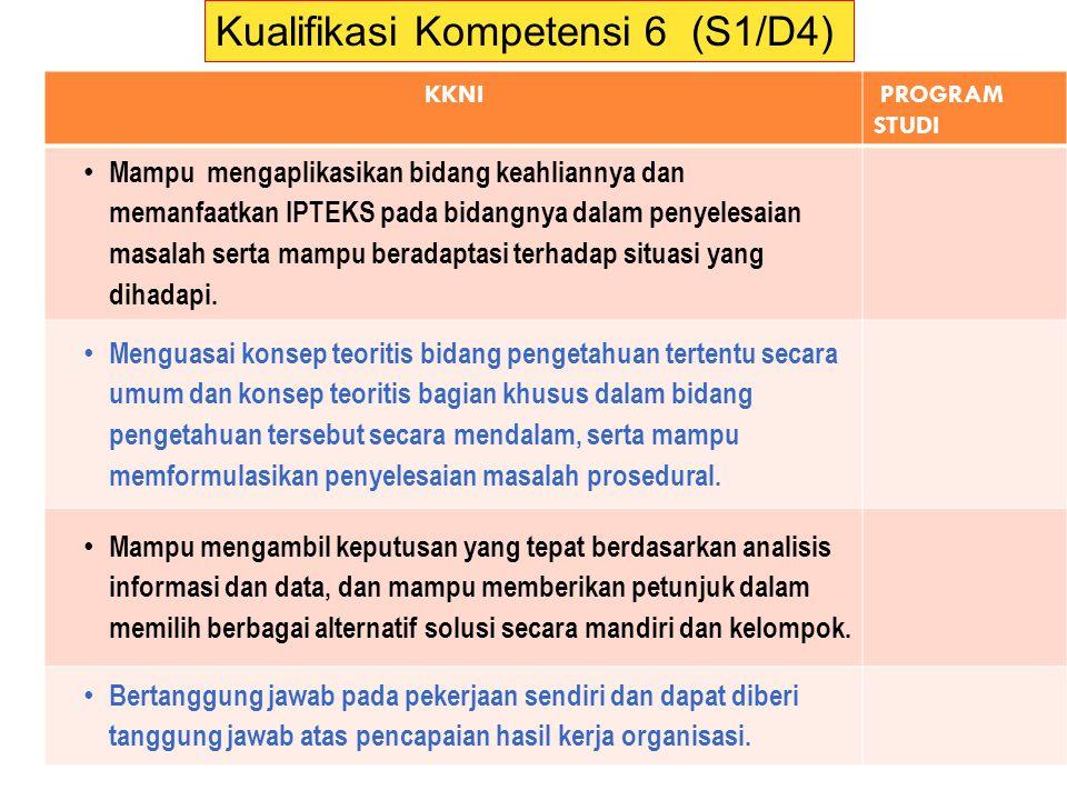 Kualifikasi Kompetensi 6 (S1/D4)