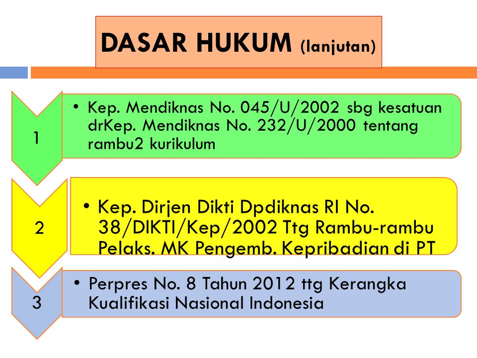 DASAR HUKUM (lanjutan)