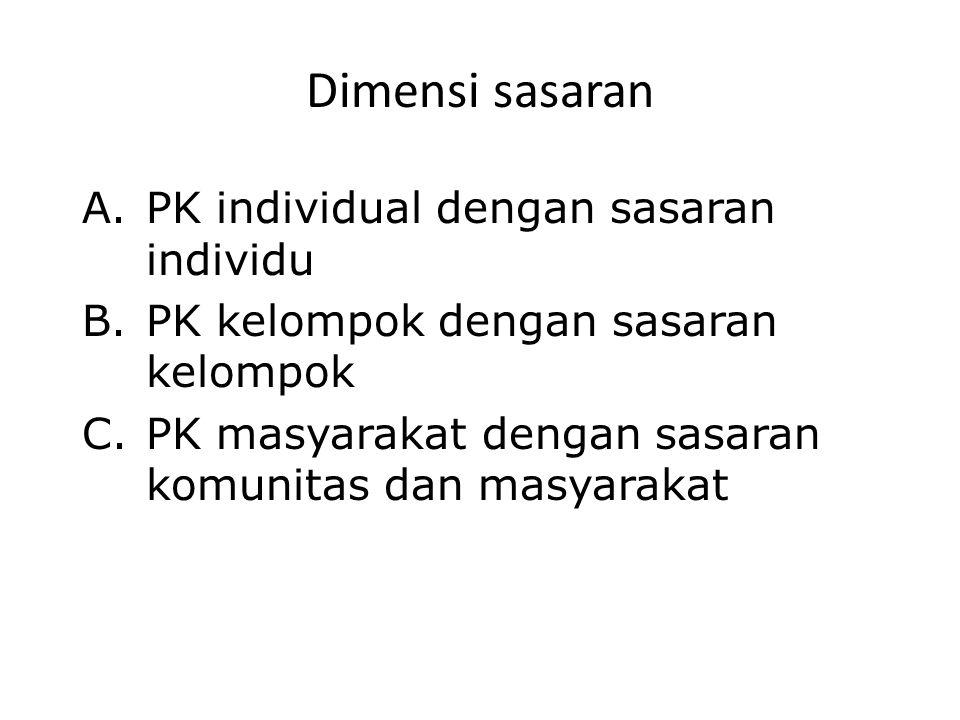 Dimensi sasaran PK individual dengan sasaran individu