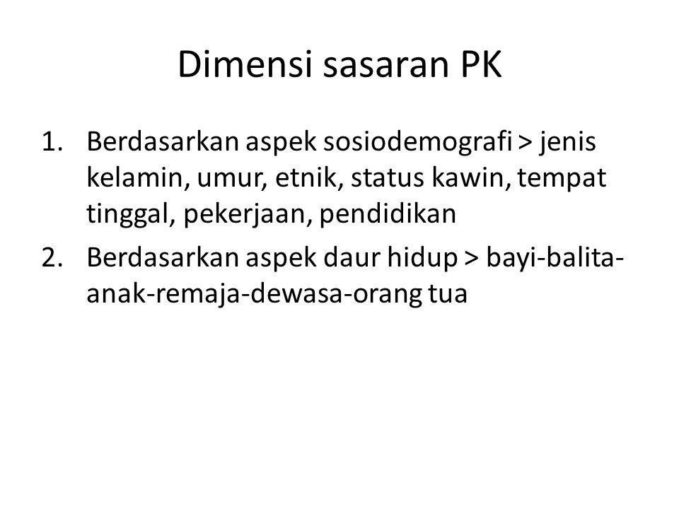 Dimensi sasaran PK Berdasarkan aspek sosiodemografi > jenis kelamin, umur, etnik, status kawin, tempat tinggal, pekerjaan, pendidikan.