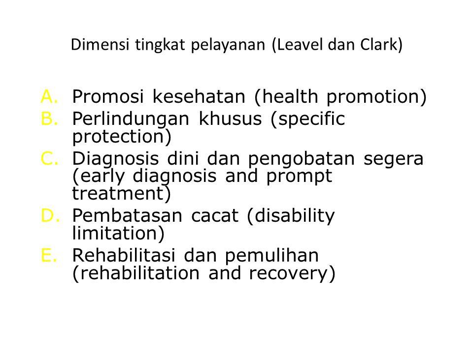 Dimensi tingkat pelayanan (Leavel dan Clark)