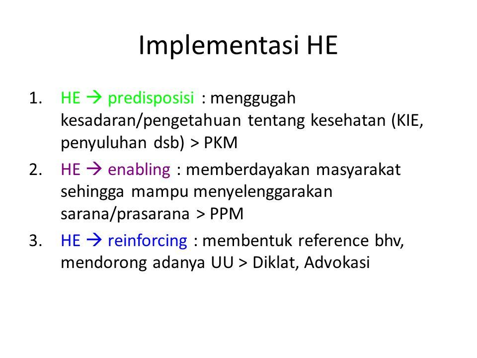 Implementasi HE HE  predisposisi : menggugah kesadaran/pengetahuan tentang kesehatan (KIE, penyuluhan dsb) > PKM.
