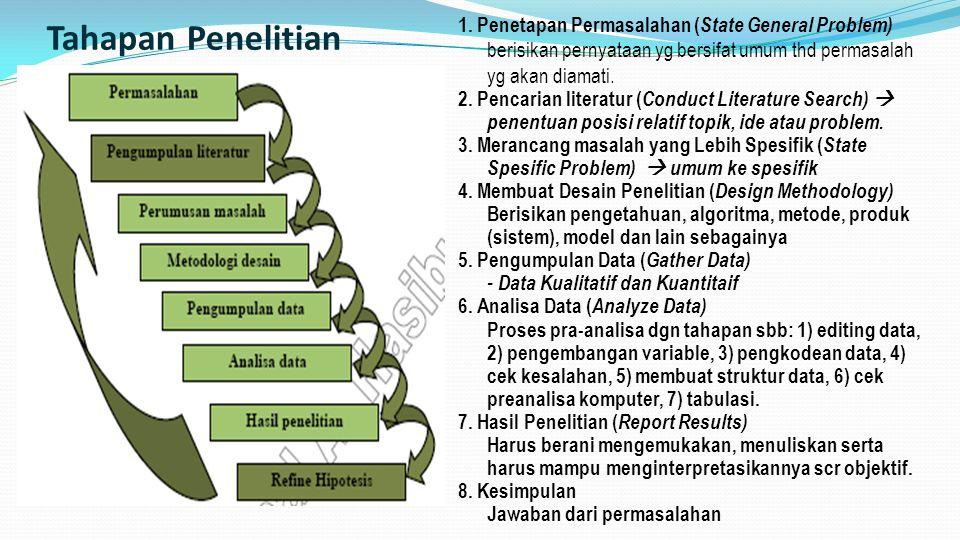 1. Penetapan Permasalahan (State General Problem) berisikan pernyataan yg bersifat umum thd permasalah yg akan diamati. 2. Pencarian literatur (Conduct Literature Search)  penentuan posisi relatif topik, ide atau problem. 3. Merancang masalah yang Lebih Spesifik (State Spesific Problem)  umum ke spesifik 4. Membuat Desain Penelitian (Design Methodology) Berisikan pengetahuan, algoritma, metode, produk (sistem), model dan lain sebagainya 5. Pengumpulan Data (Gather Data) - Data Kualitatif dan Kuantitaif 6. Analisa Data (Analyze Data) Proses pra-analisa dgn tahapan sbb: 1) editing data, 2) pengembangan variable, 3) pengkodean data, 4) cek kesalahan, 5) membuat struktur data, 6) cek preanalisa komputer, 7) tabulasi. 7. Hasil Penelitian (Report Results) Harus berani mengemukakan, menuliskan serta harus mampu menginterpretasikannya scr objektif. 8. Kesimpulan Jawaban dari permasalahan