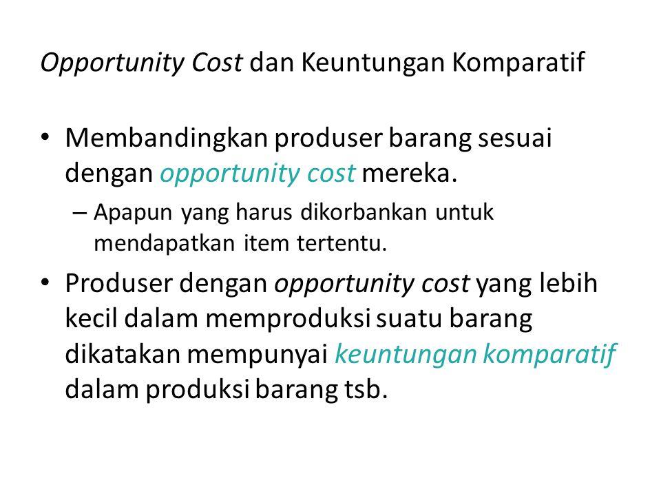 Opportunity Cost dan Keuntungan Komparatif