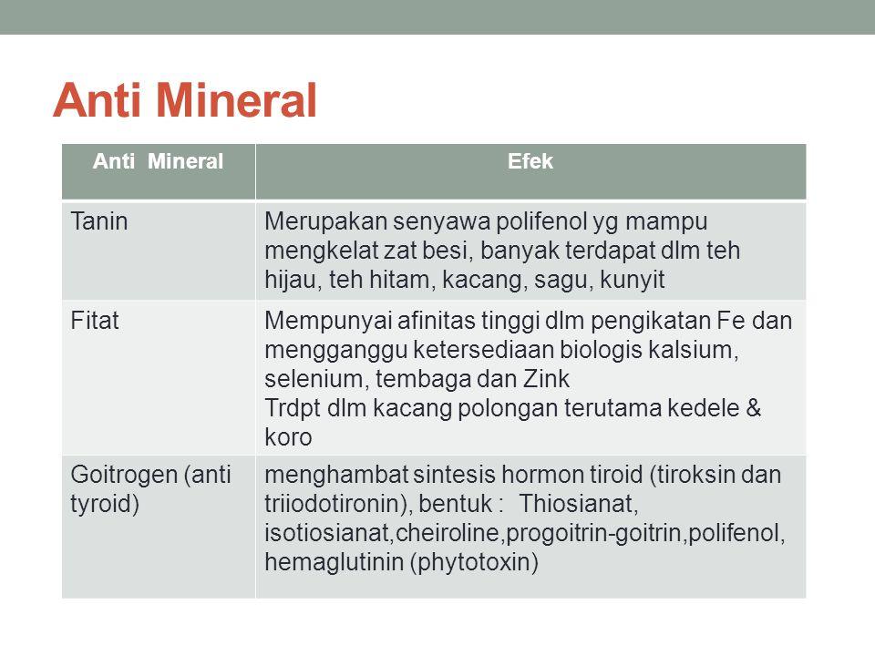 Anti Mineral Anti Mineral. Efek. Tanin.