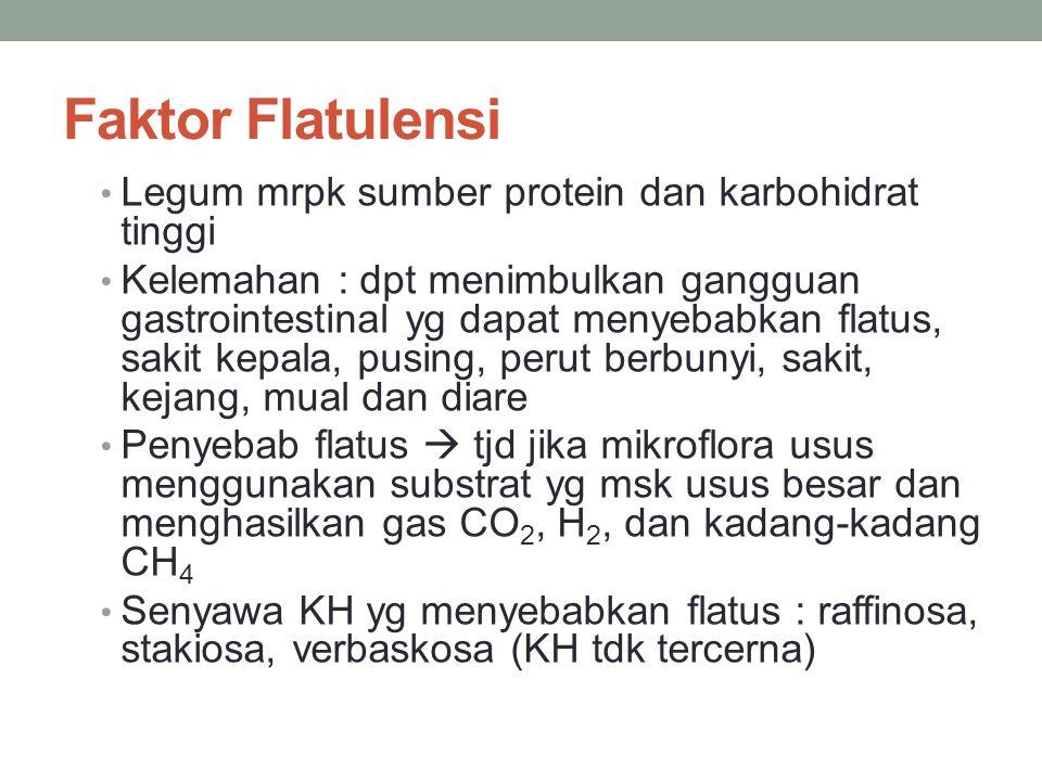 Faktor Flatulensi Legum mrpk sumber protein dan karbohidrat tinggi