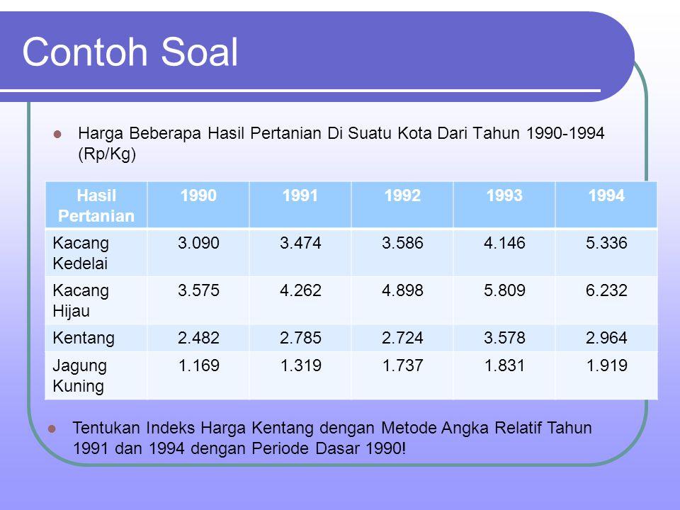 Contoh Soal Harga Beberapa Hasil Pertanian Di Suatu Kota Dari Tahun 1990-1994 (Rp/Kg) Hasil Pertanian.