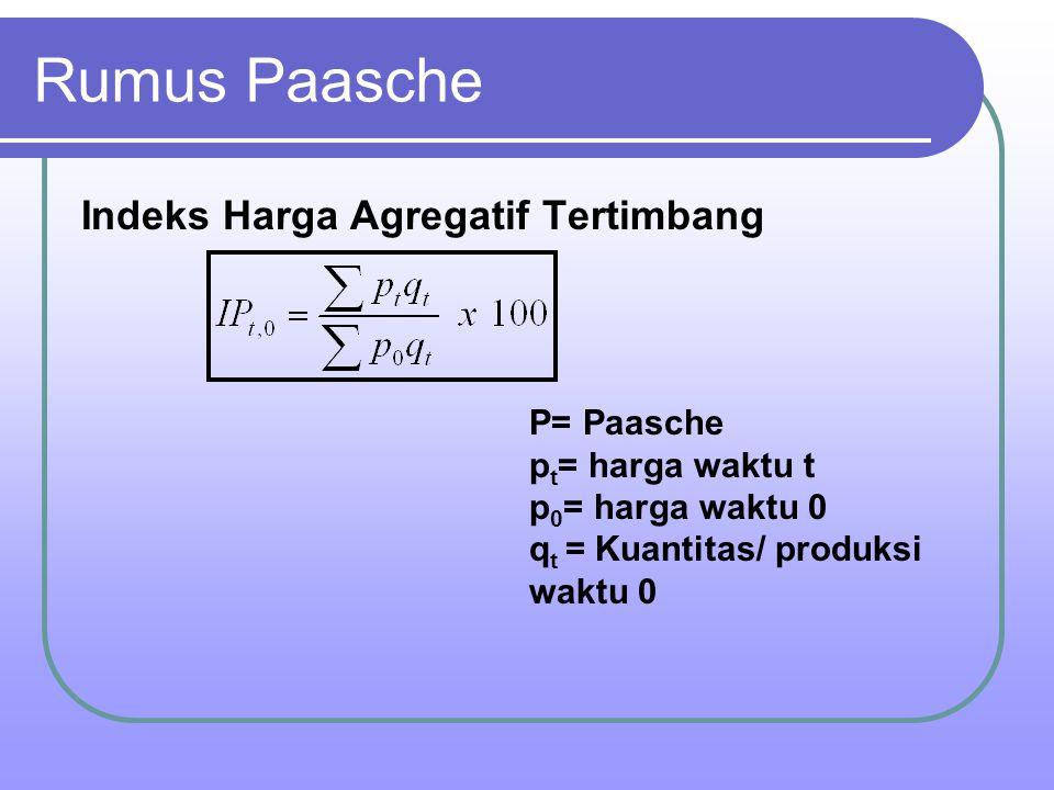 Rumus Paasche Indeks Harga Agregatif Tertimbang P= Paasche