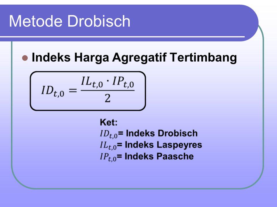 Metode Drobisch Indeks Harga Agregatif Tertimbang