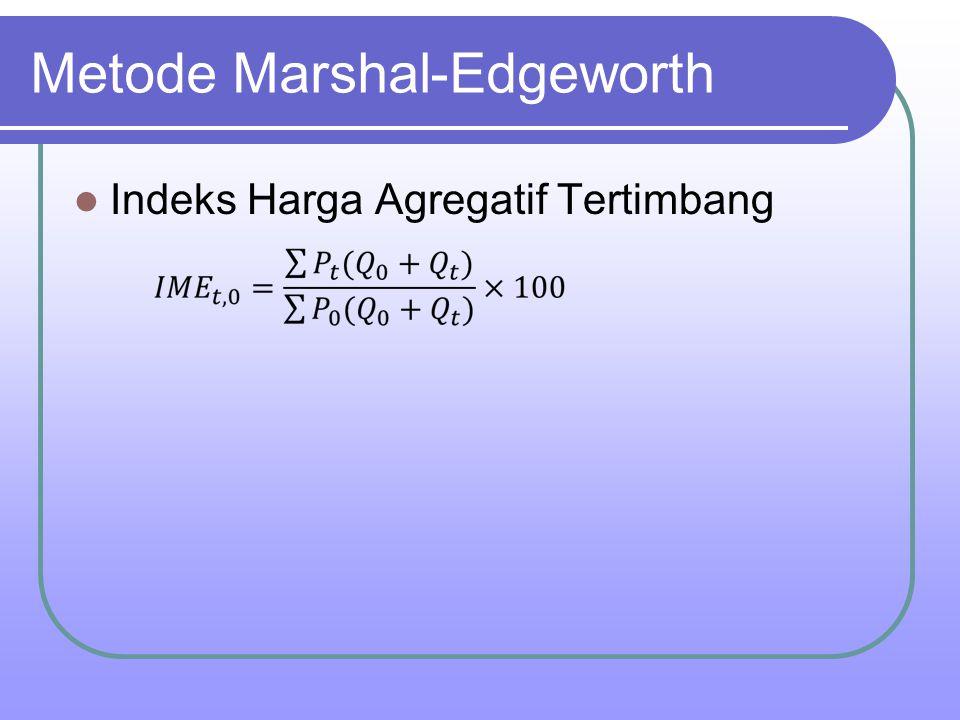 Metode Marshal-Edgeworth