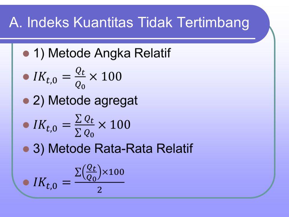 A. Indeks Kuantitas Tidak Tertimbang