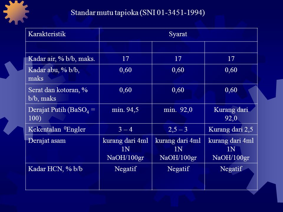 kurang dari 4ml 1N NaOH/100gr