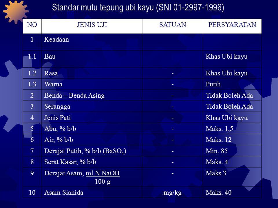 Standar mutu tepung ubi kayu (SNI 01-2997-1996)