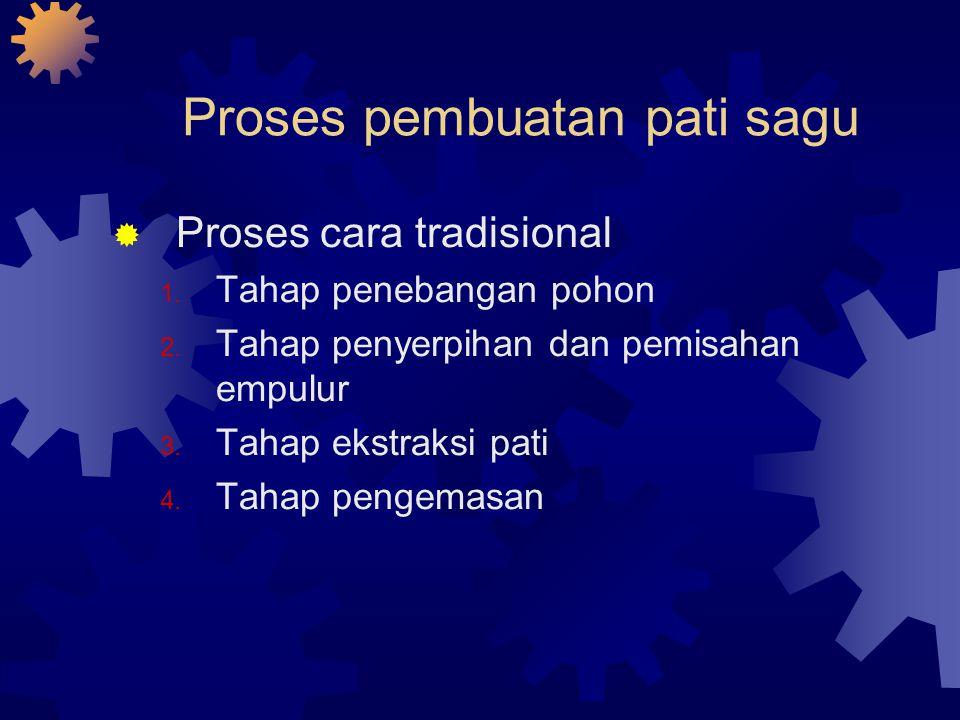 Proses pembuatan pati sagu