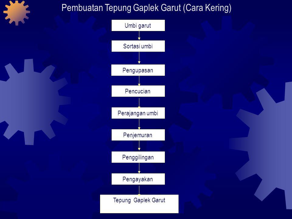 Pembuatan Tepung Gaplek Garut (Cara Kering)