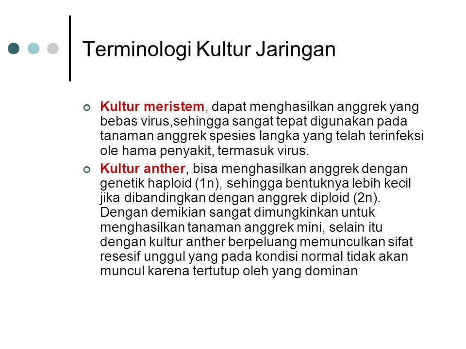Terminologi Kultur Jaringan