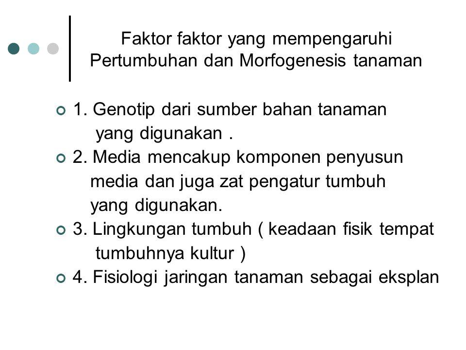 Faktor faktor yang mempengaruhi Pertumbuhan dan Morfogenesis tanaman