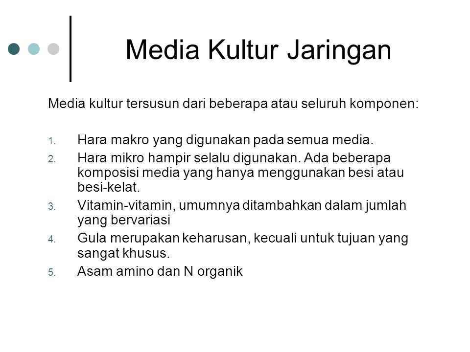 Media Kultur Jaringan Media kultur tersusun dari beberapa atau seluruh komponen: Hara makro yang digunakan pada semua media.