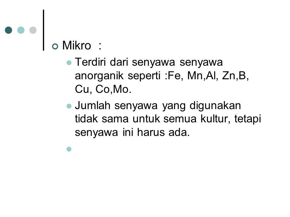 Mikro : Terdiri dari senyawa senyawa anorganik seperti :Fe, Mn,Al, Zn,B, Cu, Co,Mo.