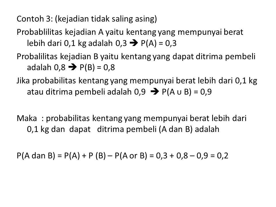 Contoh 3: (kejadian tidak saling asing) Probablilitas kejadian A yaitu kentang yang mempunyai berat lebih dari 0,1 kg adalah 0,3  P(A) = 0,3 Probalilitas kejadian B yaitu kentang yang dapat ditrima pembeli adalah 0,8  P(B) = 0,8 Jika probabilitas kentang yang mempunyai berat lebih dari 0,1 kg atau ditrima pembeli adalah 0,9  P(A ᴜ B) = 0,9 Maka : probabilitas kentang yang mempunyai berat lebih dari 0,1 kg dan dapat ditrima pembeli (A dan B) adalah P(A dan B) = P(A) + P (B) – P(A or B) = 0,3 + 0,8 – 0,9 = 0,2
