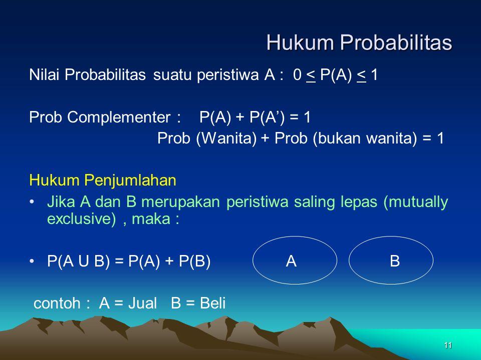 Hukum Probabilitas Nilai Probabilitas suatu peristiwa A : 0 < P(A) < 1. Prob Complementer : P(A) + P(A') = 1.