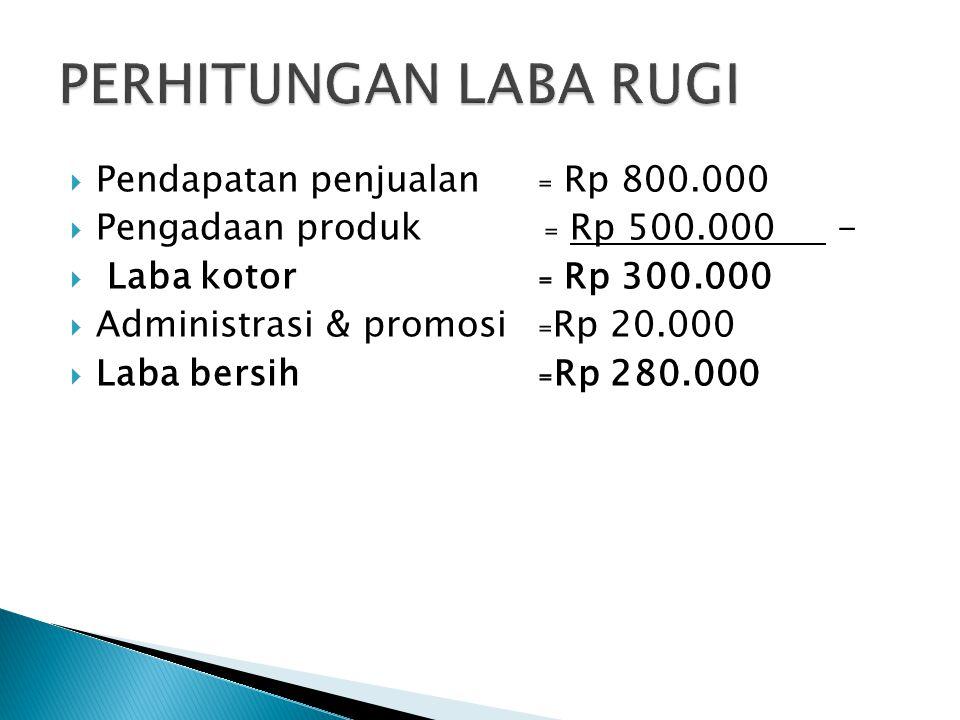 PERHITUNGAN LABA RUGI Pendapatan penjualan ₌ Rp 800.000