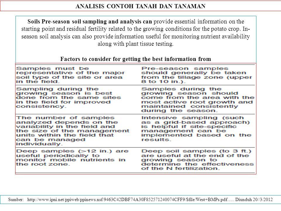 ANALISIS CONTOH TANAH DAN TANAMAN