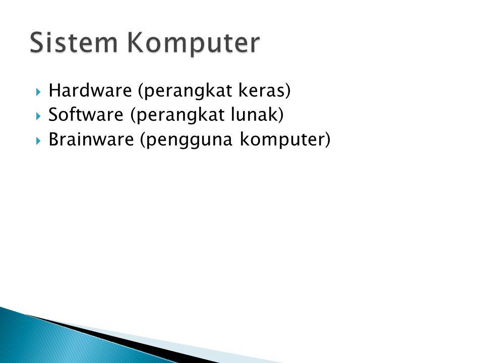 Sistem Komputer Hardware (perangkat keras) Software (perangkat lunak)