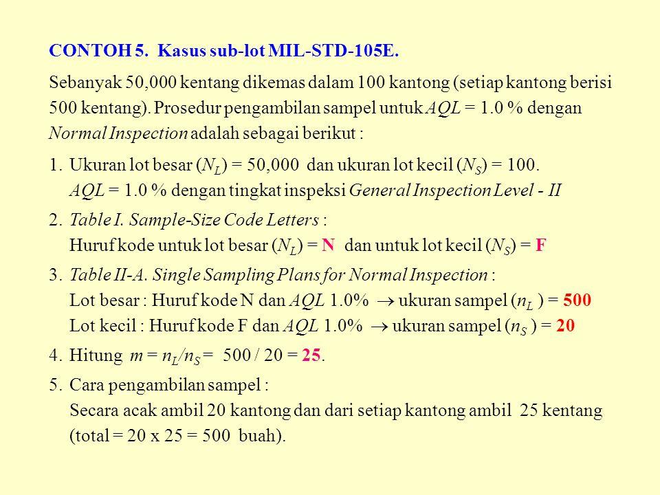 CONTOH 5. Kasus sub-lot MIL-STD-105E.
