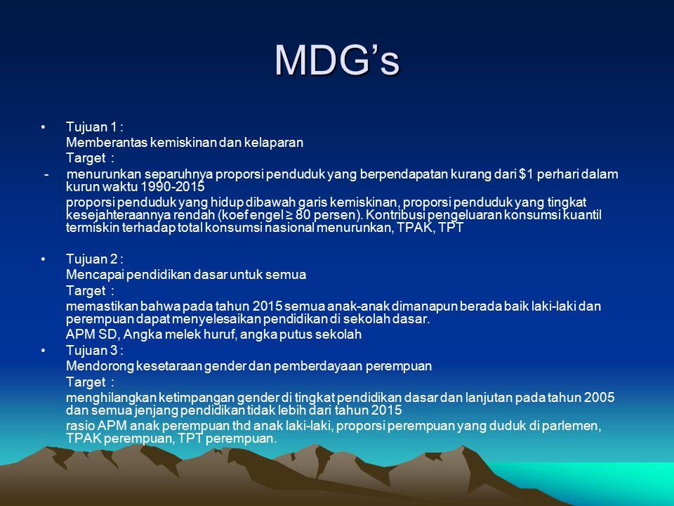 MDG's Tujuan 1 : Memberantas kemiskinan dan kelaparan Target :
