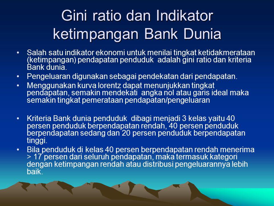 Gini ratio dan Indikator ketimpangan Bank Dunia