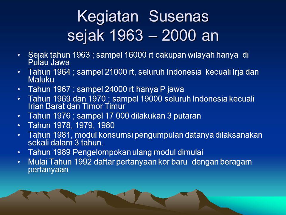 Kegiatan Susenas sejak 1963 – 2000 an