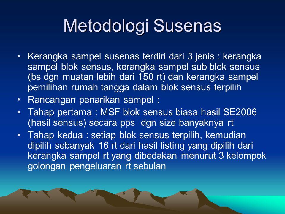 Metodologi Susenas
