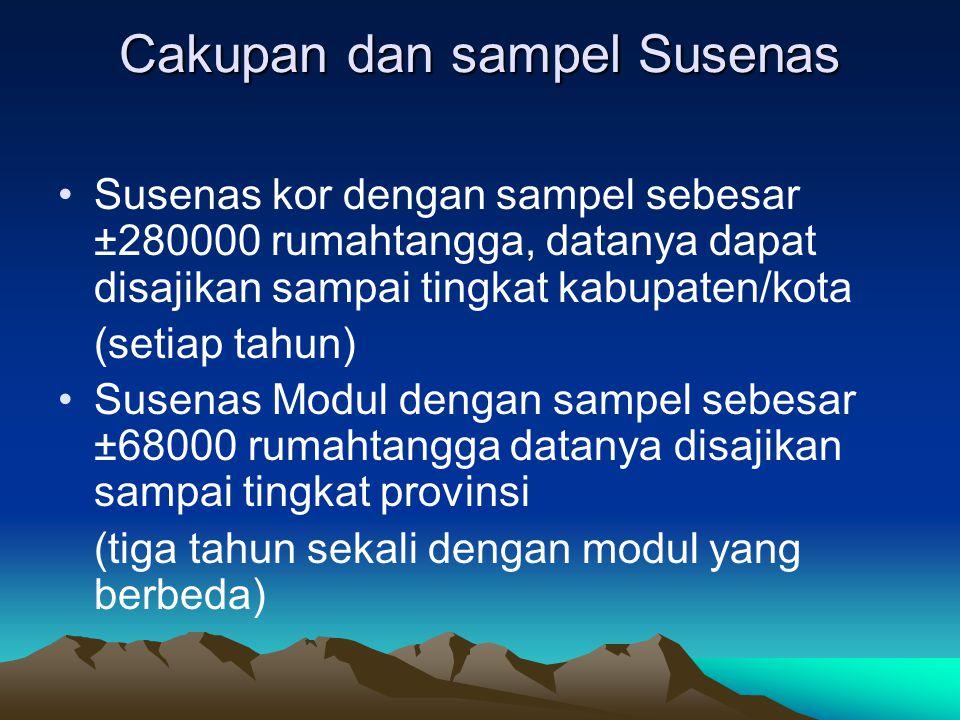 Cakupan dan sampel Susenas