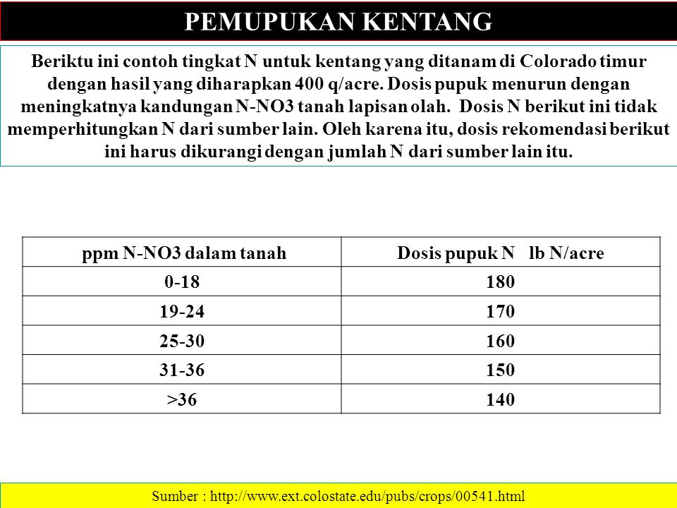Sumber : http://www.ext.colostate.edu/pubs/crops/00541.html