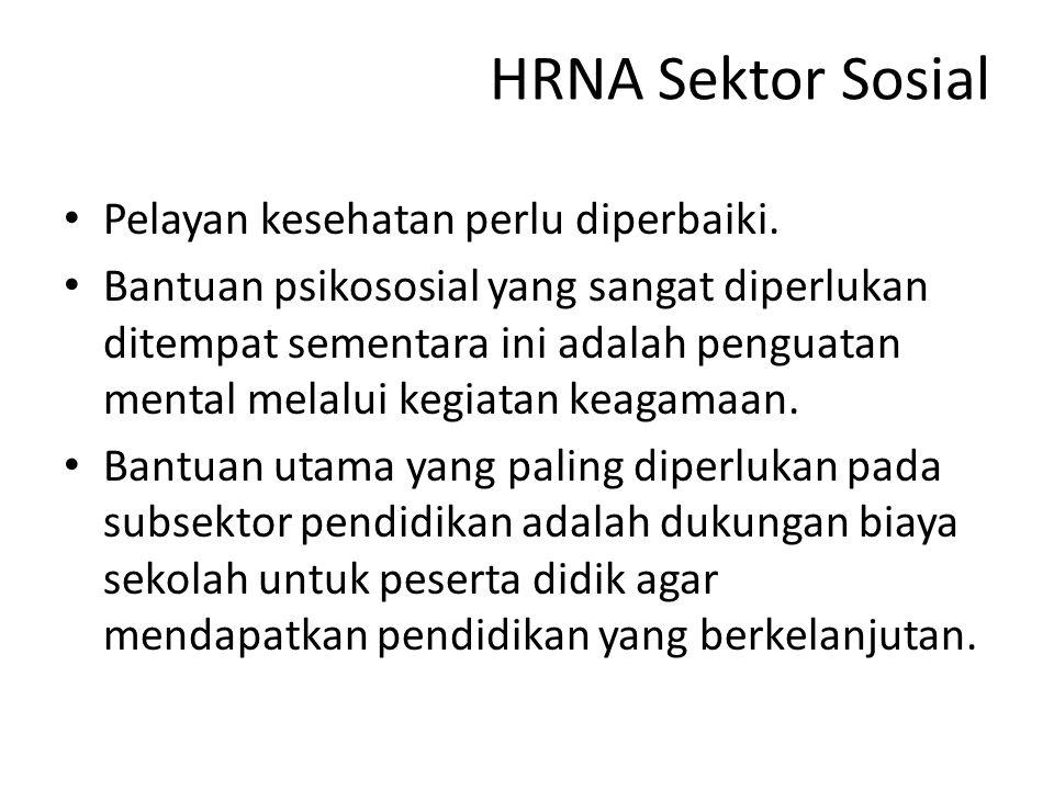 HRNA Sektor Sosial Pelayan kesehatan perlu diperbaiki.