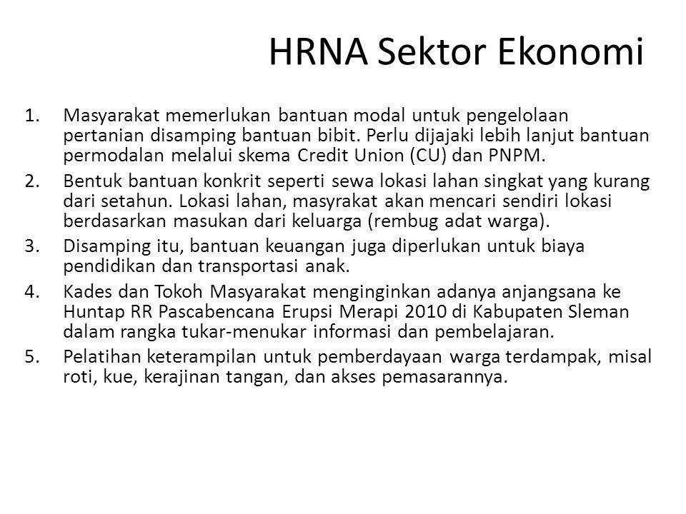 HRNA Sektor Ekonomi