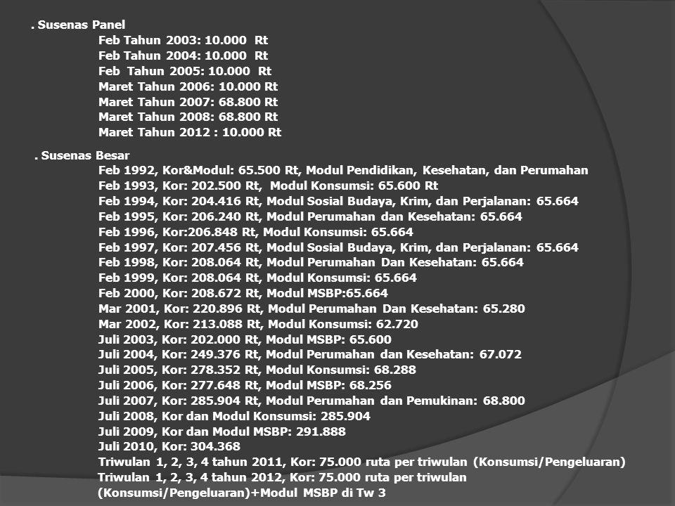 . Susenas Panel Feb Tahun 2003: 10.000 Rt. Feb Tahun 2004: 10.000 Rt. Feb Tahun 2005: 10.000 Rt.