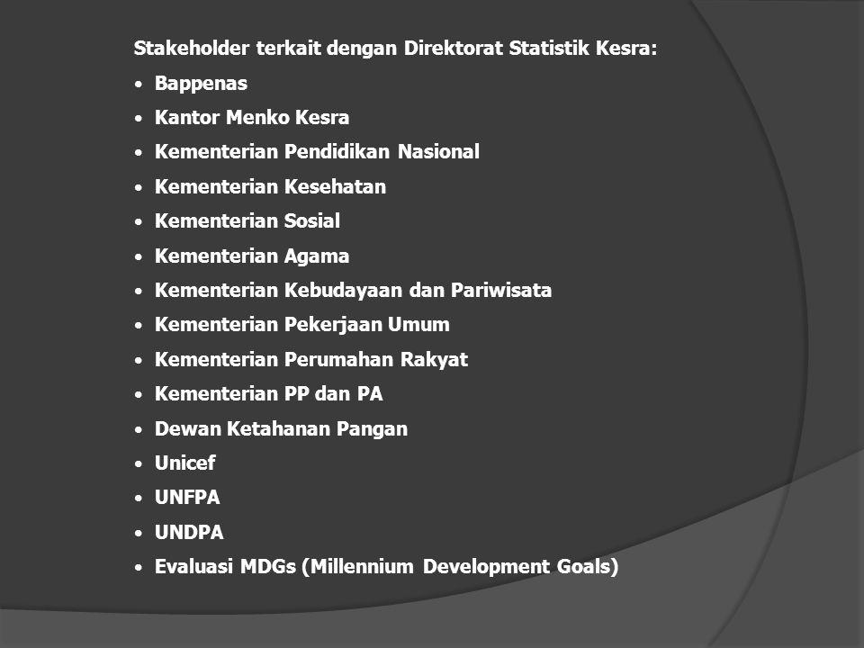 Stakeholder terkait dengan Direktorat Statistik Kesra: