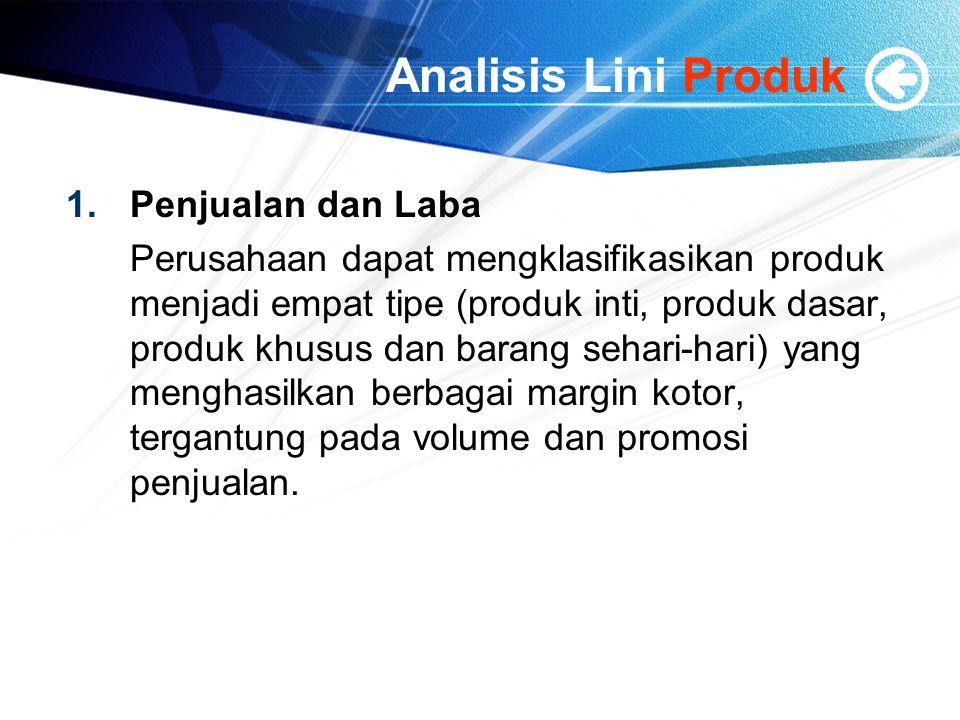 Analisis Lini Produk Penjualan dan Laba