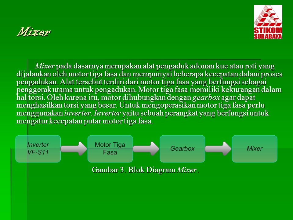 Gambar 3. Blok Diagram Mixer.