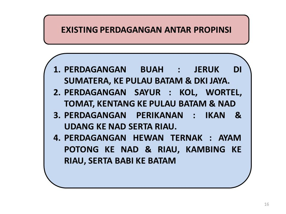 EXISTING PERDAGANGAN ANTAR PROPINSI