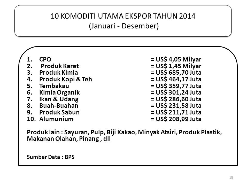 10 KOMODITI UTAMA EKSPOR TAHUN 2014 (Januari - Desember)
