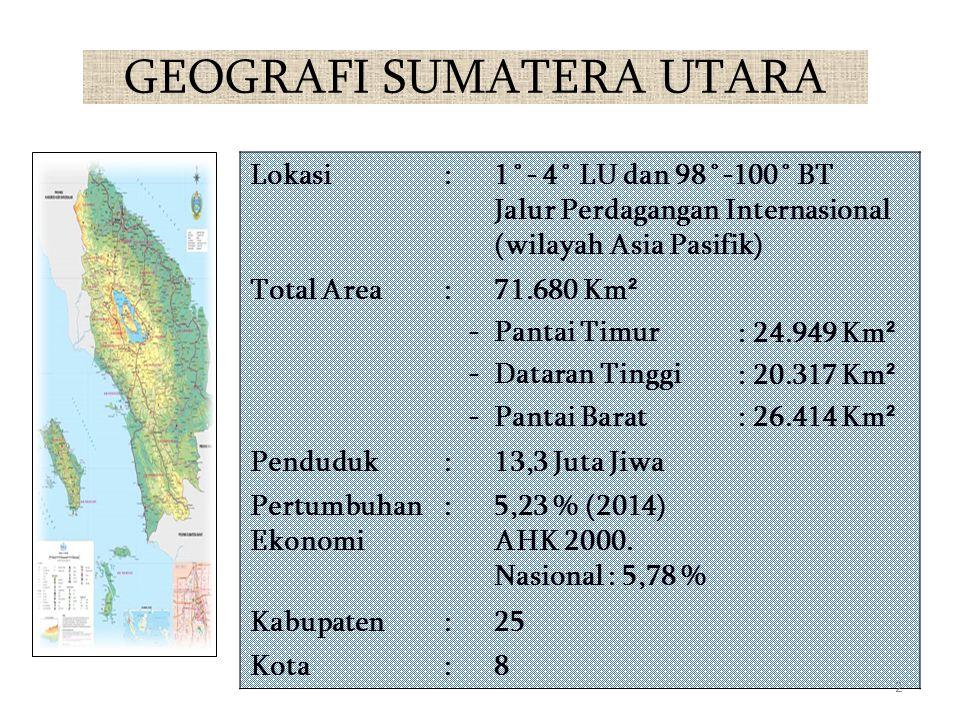 GEOGRAFI SUMATERA UTARA