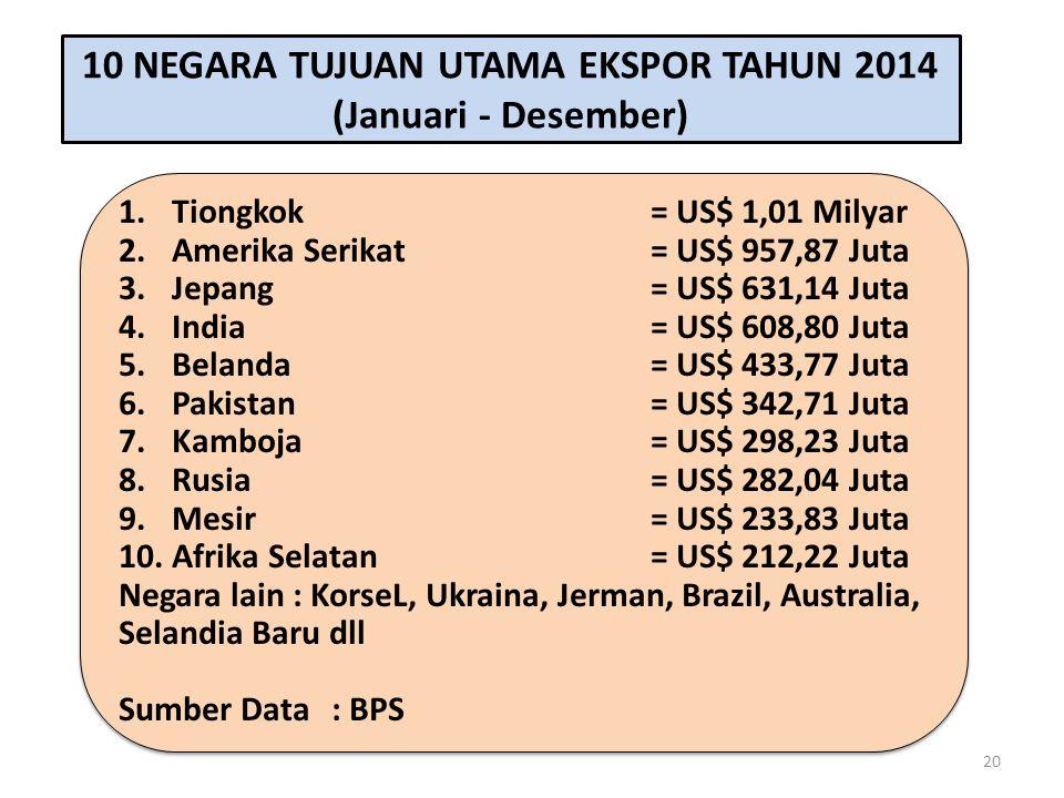 10 NEGARA TUJUAN UTAMA EKSPOR TAHUN 2014 (Januari - Desember)