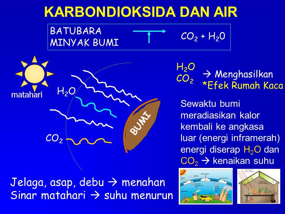 KARBONDIOKSIDA DAN AIR