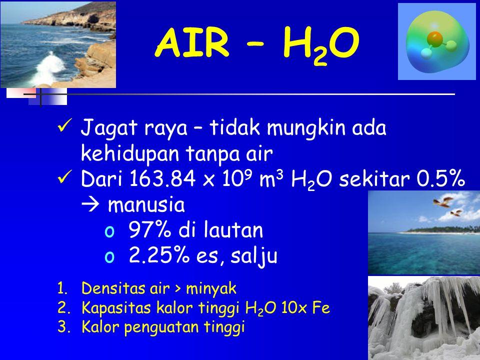 AIR – H2O Jagat raya – tidak mungkin ada kehidupan tanpa air