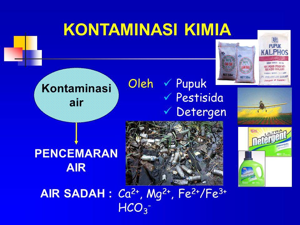KONTAMINASI KIMIA Kontaminasi air Oleh Pupuk Pestisida Detergen