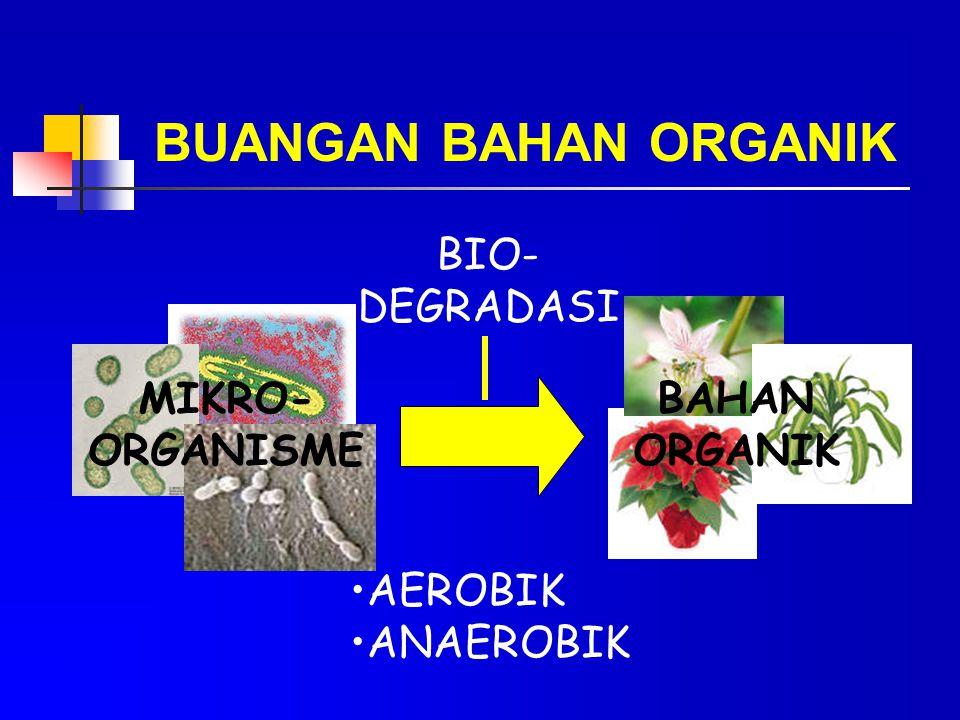 BUANGAN BAHAN ORGANIK BIO- DEGRADASI MIKRO- ORGANISME BAHAN ORGANIK