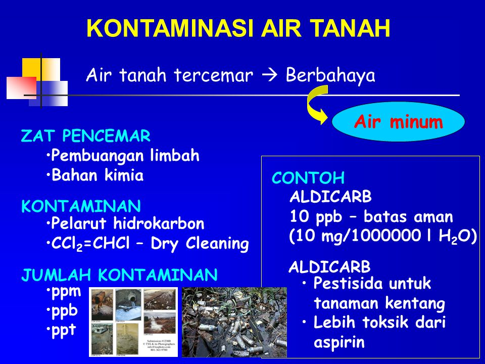 KONTAMINASI AIR TANAH Air tanah tercemar  Berbahaya Air minum